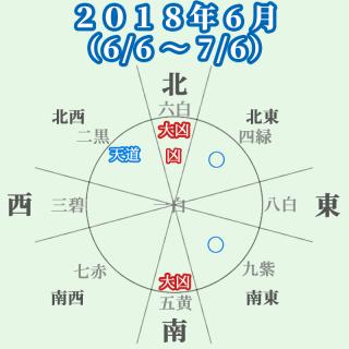 三碧木星の人:2018年6月の運勢と吉方位(6/6~7/6)やっと良くなってきた