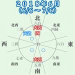 八白土星の人:2018年6月の運勢と吉方位(6/6~7/6)吉!フットワークがよい!