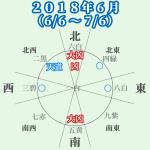 九紫火星の人:2018年6月の運勢と吉方位(6/6~7/6)交流運あり!忙しい!