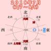 【一白水星】2018年7月(7/8~8/6)大吉!この幸運期を無駄にしないで結果を求めて行動する!
