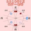 【七赤金星】2018年7月(7/8~8/6)今年最大の活躍の月!