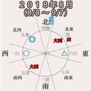 【四緑木星】2018年8月(8/8〜9/7)嵐は過ぎた。休養の月。体調管理が大切。
