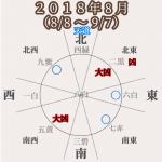 【八白土星】2018年8月(8/8〜9/7)物事は一旦停滞。強引はアカン!