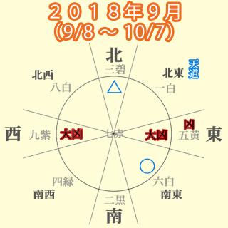 【一白水星】2018年9月(9/8〜10/7)また大吉!悩ましく予定変更はあるけど、努力次第で結果は良い!