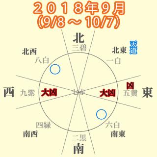 【二黒土星】2018年9月(9/8〜10/7)運気急上昇の大吉!目立ってなんぼ!慌ただしいに注意!