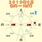 【四緑木星】2018年9月(9/8〜10/7)運気は普通。努力は実る!いいじゃない!
