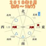 【五黄土星】2018年9月(9/8〜10/7)やる気はあるが早とちり注意!大吉のち大凶!