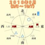 【六白金星】2018年9月(9/8〜10/7)爽やかに追い風で大吉!でも優柔不断で先送り注意!