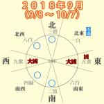【九紫火星】2018年9月(9/8〜10/7)口論注意!それだけ注意でモテ運あり!