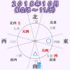 【三碧木星】2018年10月(10/8~11/6)中吉!努力が実るとき!仕事はコツコツがんばろう!