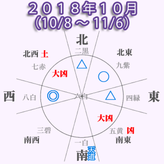 【五黄土星】2018年10月(10/8~11/6)超波乱!他人に期待しない。人間関係5割で満足!