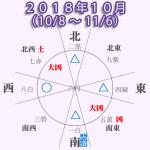 【七赤金星】2018年10月(10/8~11/6)急な予定変更、困難注意!お金と仕事の話は色々でる