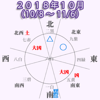 【八白土星】2018年10月(10/8~11/6)大吉!交流運が高い!社交的に過ごせば大吉!金はよく使う。。。
