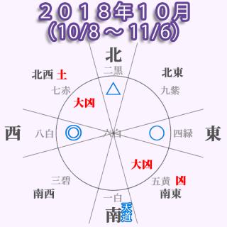 【九紫火星】2018年10月(10/9~11/6)。変化の月。思い通りに行かず迷いは多いが、感は冴え動きは良い