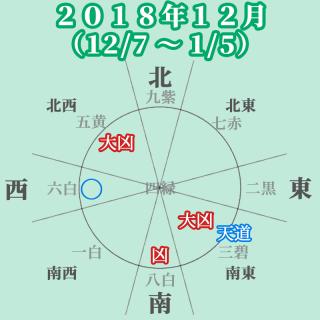 【一白水星】運気好転の大吉!努力が実る時!やる気が出てきたぞ!(12/7~1/5)