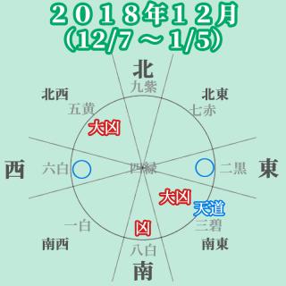 【七赤金星】2018年12月 変化を求める忙しい月。やりたい事は色々あり現状変えたい(12/7~1/5)