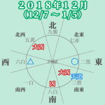 【九紫火星】2018年12月 停滞気味だけど、地味にコツコツ頑張ることで開運!(12/7~1/5)