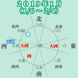 【一白水星の2019年1月】大吉プラス凶。交流運はあるが他動的な予定変更あり。お金の整理もする月(1/6~2/4)