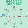 【四緑木星の2019年1月】やっと大吉!積極的に活動的!目上の評価もよい。良い意味で忙しい。(1/6~2/4)