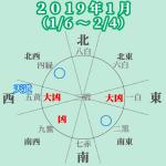 【六白金星の2019年1月】悩ましい月。焦りと変化を求める。落ち着くことが重要。(1/6~2/4)