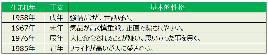6paku-03
