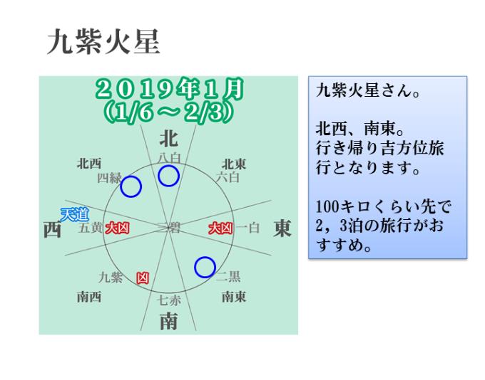スライド4-3