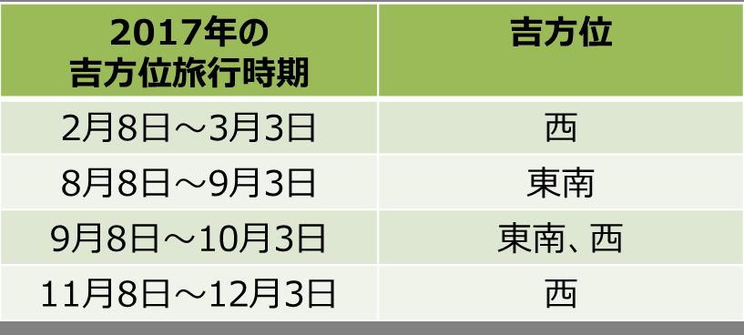 sirokuno_kitihoi_2017